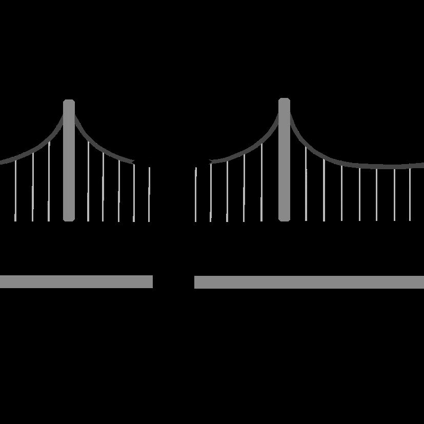 The Bridge Ministry